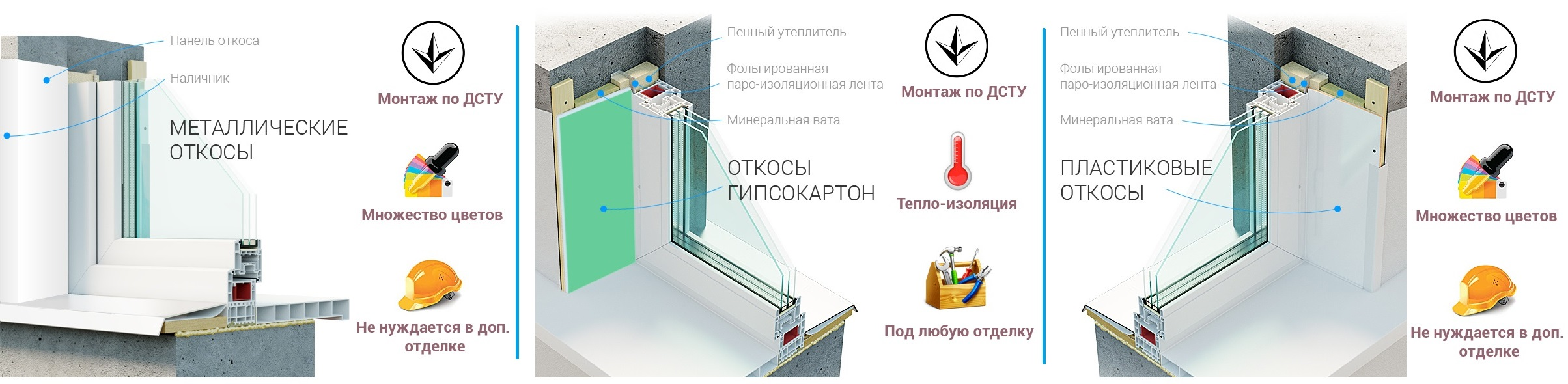 металлопластиковые окна цена донецк